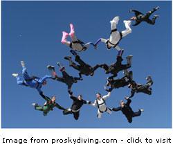 sky-divers